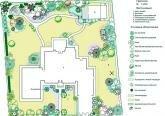 Проект ландшафтного дизайна генплан